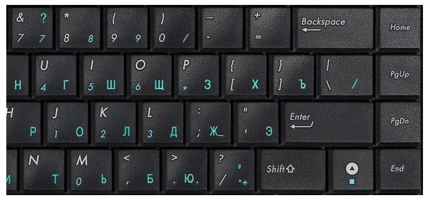 знаки препинания на клавиатуре