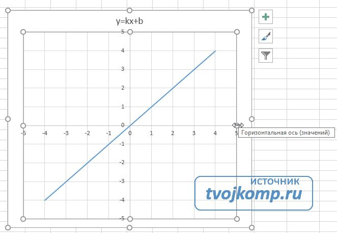 изменение диаграvмы excel
