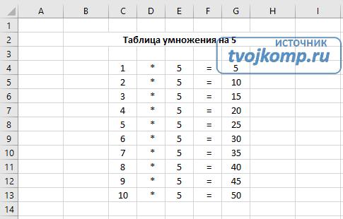 формула умножения в excel
