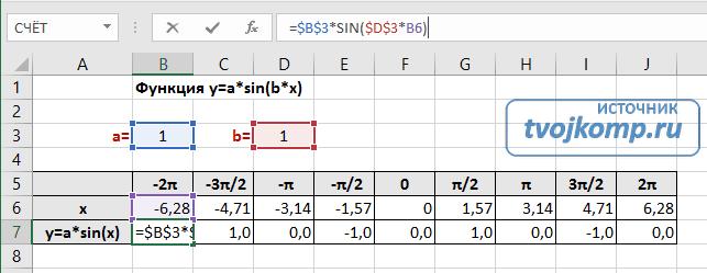 формула функции sin(x) в Excel