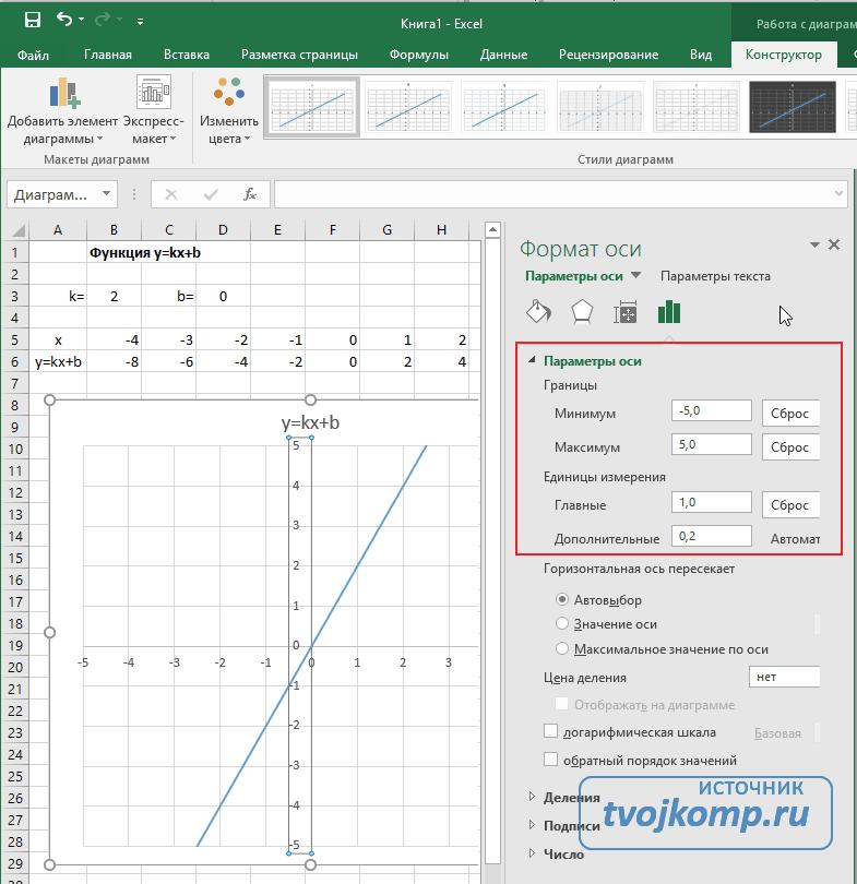 добавление координатных осей в диаграмму excel