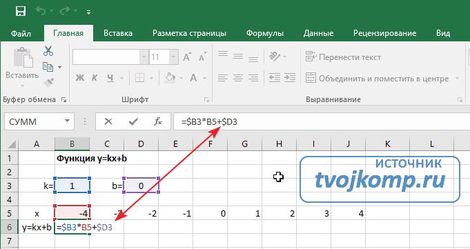 как в excel построить график функции по формуле