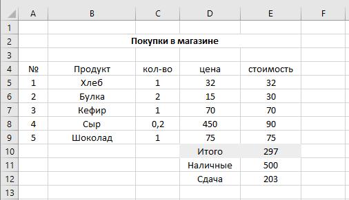 примеры таблицы в эксель