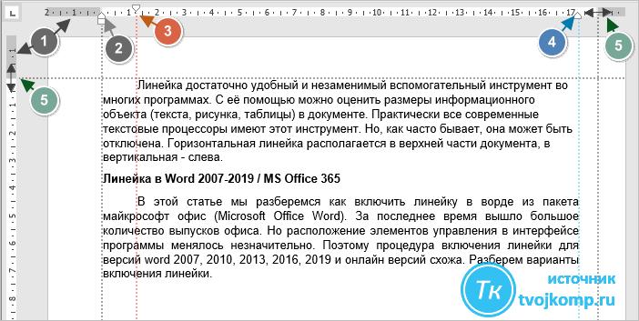 задание отступов и полей в текстовом документе